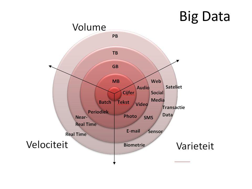 Big Data ]